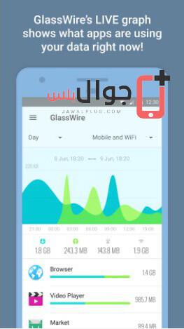 تحميل تطبيق GlassWire للاندرويد مجانا