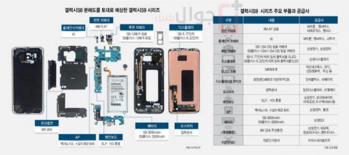 Samsung Galaxy S9 camera details