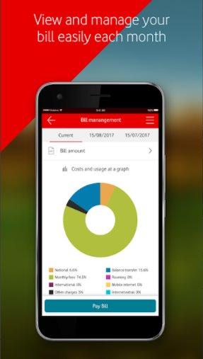 تحميل Ana Vodafone للاندرويد