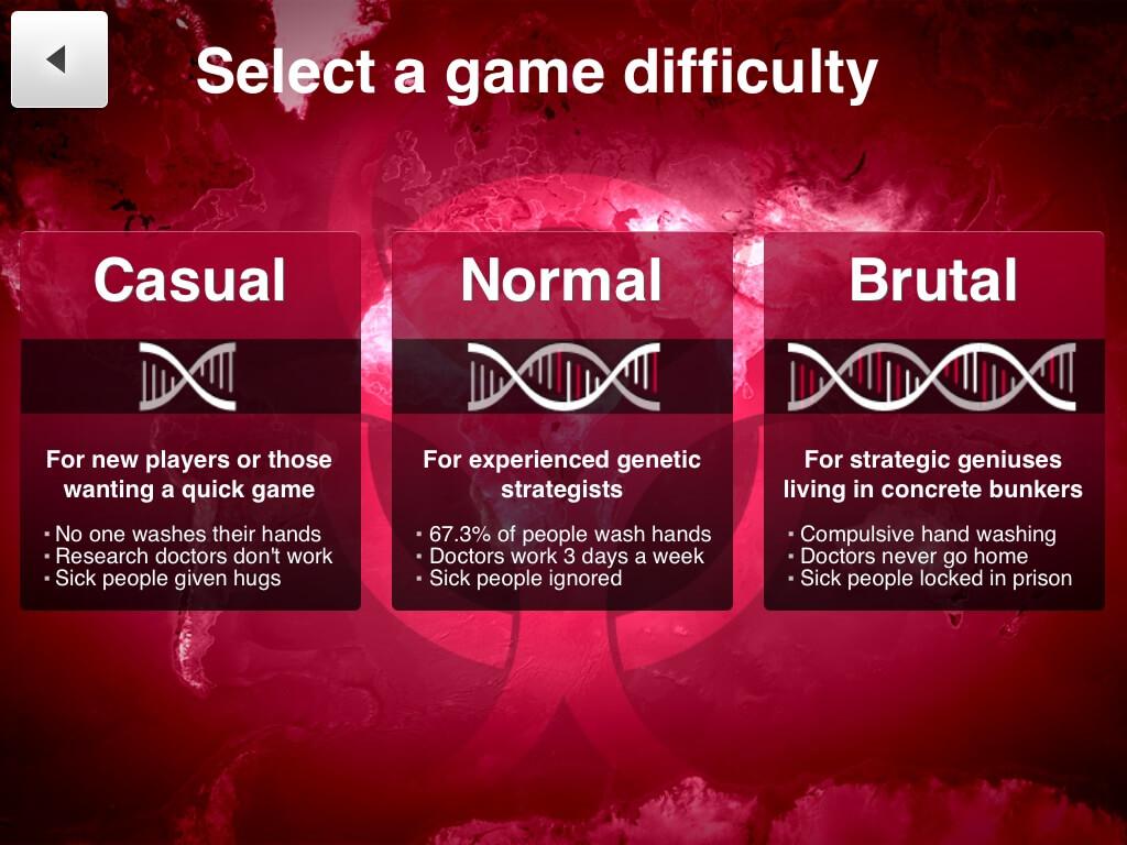Plague Inc Play Mode