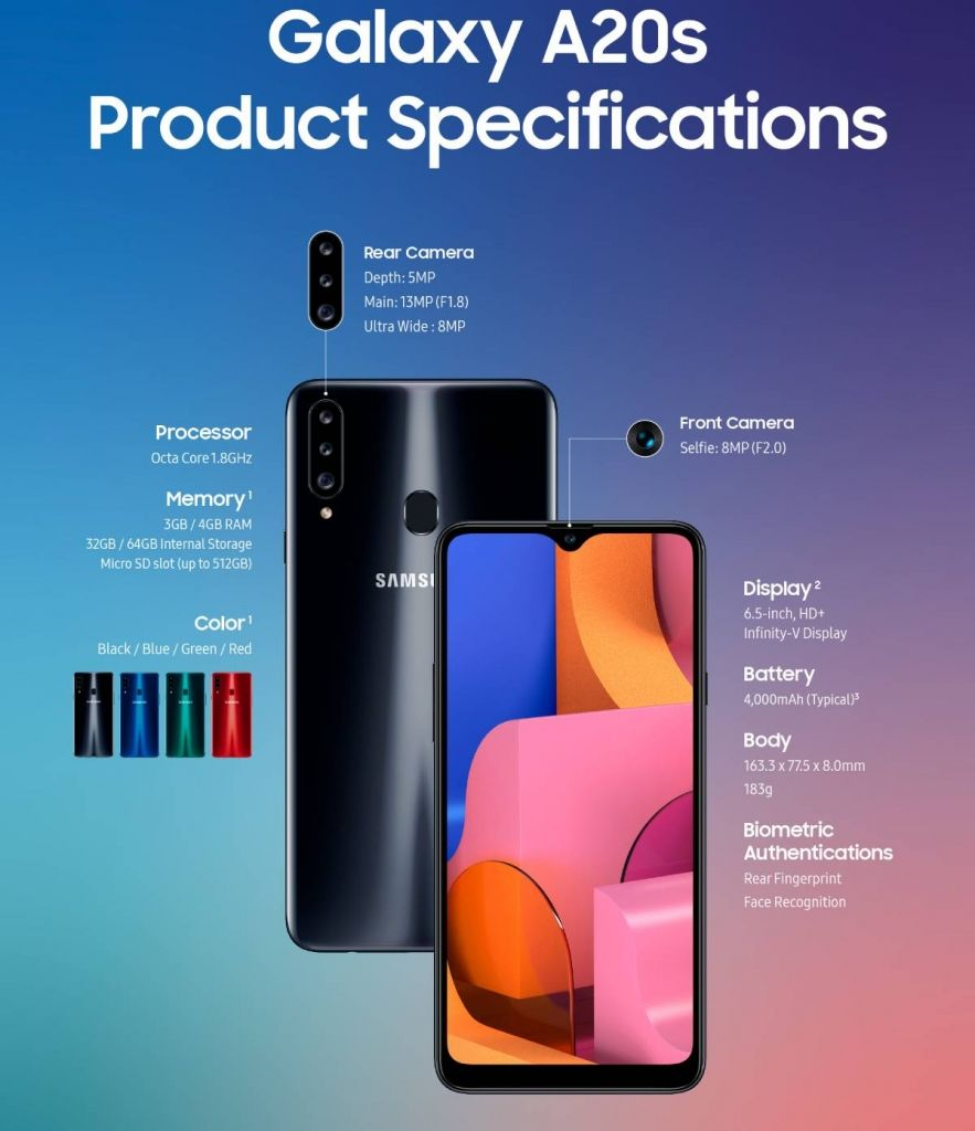 Samsung Galaxy A20s Specifications