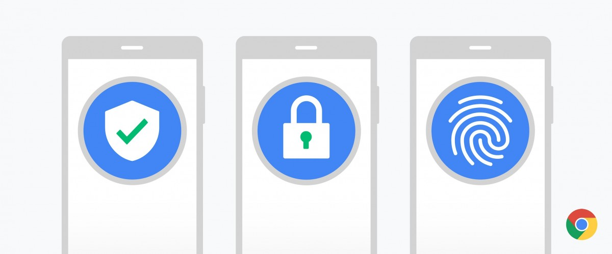 Google Chrome for Android and iOS will tell you which passwords were hacked